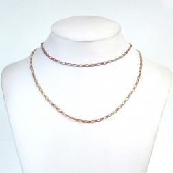 Figure 8 Rainbow Copper Chain